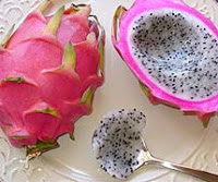 All About Dragon Fruit